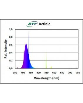 T5 ATI 24w Actinic