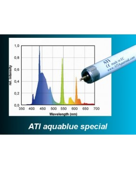 T5 ATI 24w AquaBlue Special